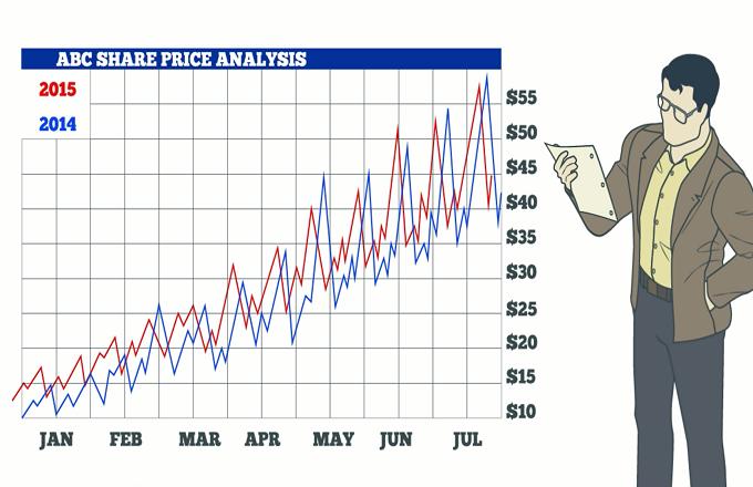 trend analysis news api